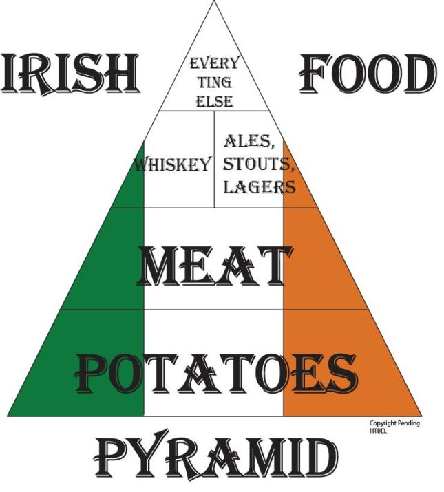 irishfoodpyramid.jpeg